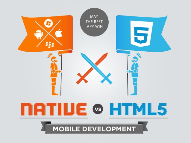 HTML5 is Best For Mobile App Development