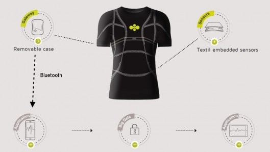 cityzen-smart-shirt-sensing-fabric-health-monitoring