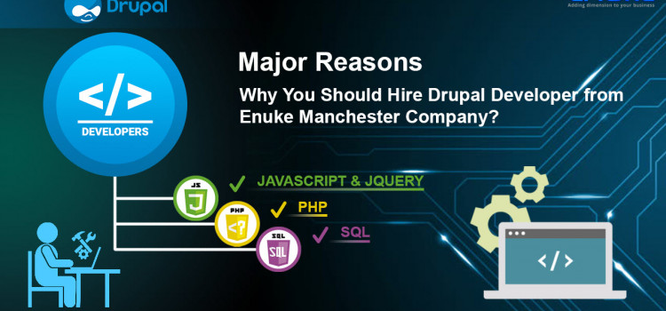 Hire Drupal Development Company in Manchester -Top 5 Reasons