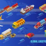 GDS integration services in US