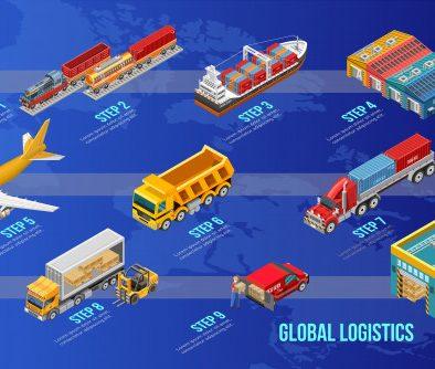 GDS integration services