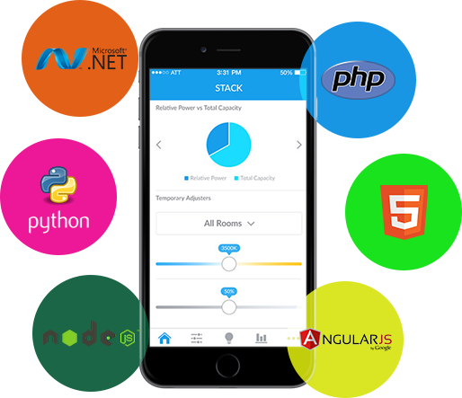 Offshore Mobile App Development Company - Web and Mobile App