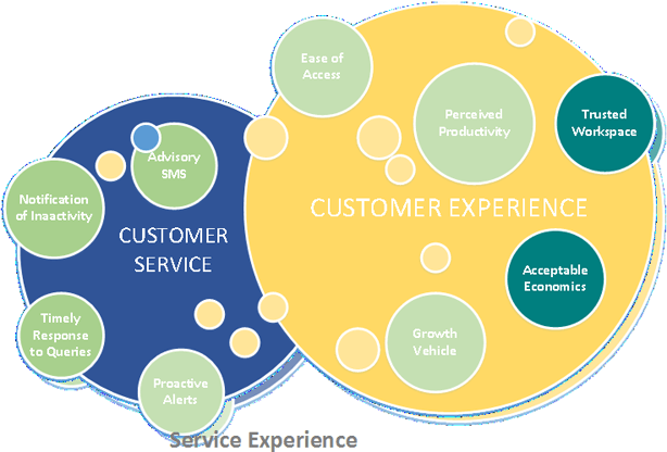 customer-exp-img