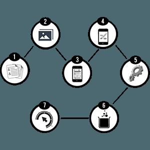 hire-ipone-developer-1